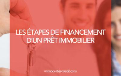 Les étapes de financement d'un prêt immobilier